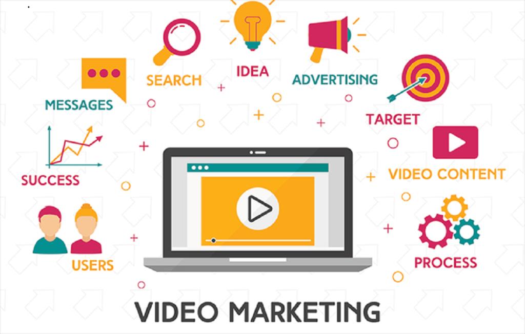 video marketing online là yếu tố quan trọng trong chiến lược marketing